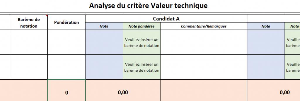 Modèle de rapport d'analyse détaillée des offres